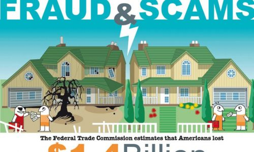 The Cost of Home Improvement Fraud and Scams